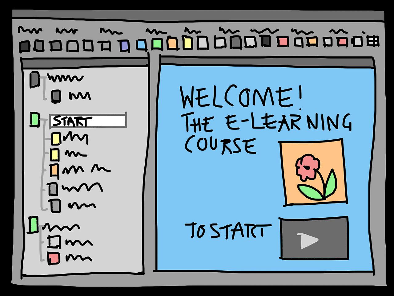 Website Learning